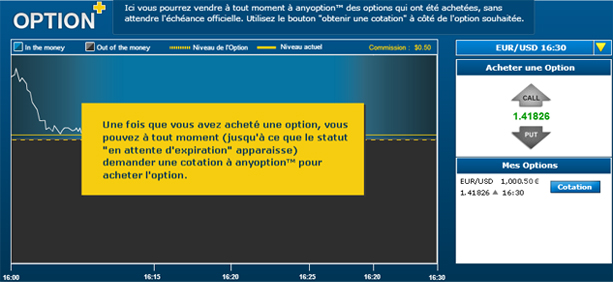 option-close-anyoption-binaire